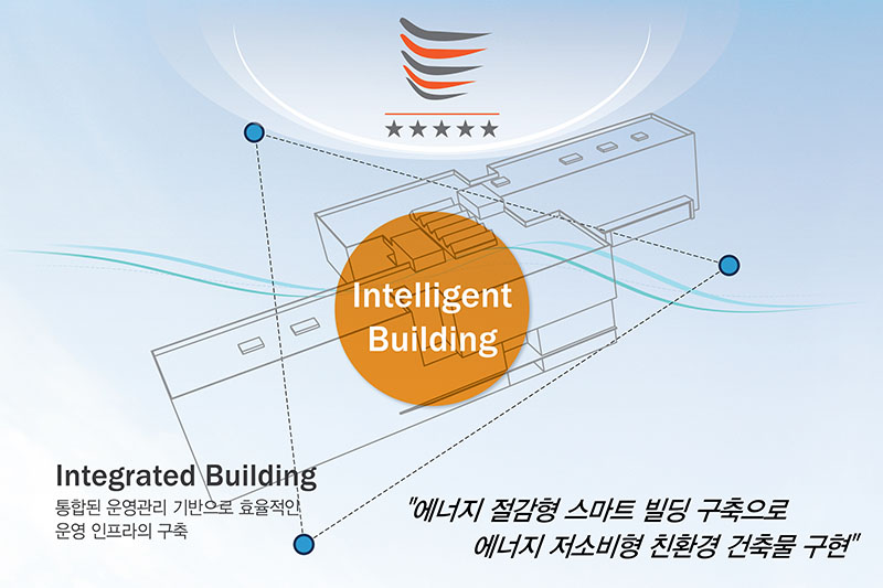 지능형건축물(IBS)인증 컨설팅