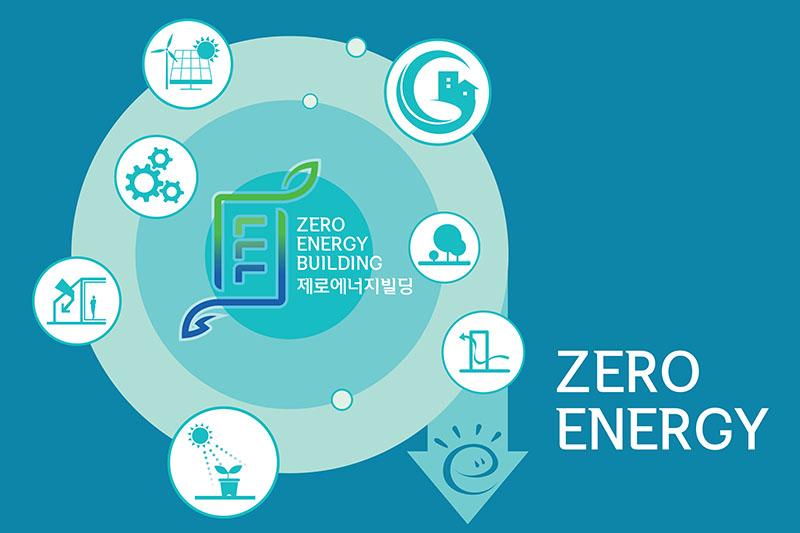 제로에너지건축물인증 컨설팅