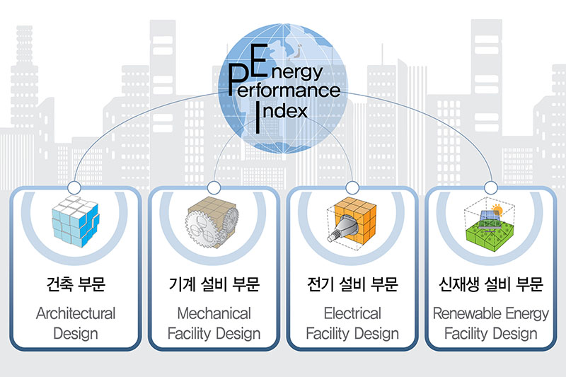에너지절약계획서 컨설팅