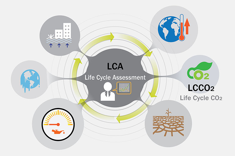 LCA(Life Cycle Assessment) 평가
